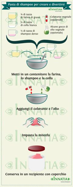 Shampoo per creare